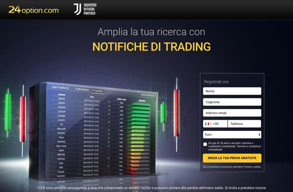 24Option Notifiche di Trading
