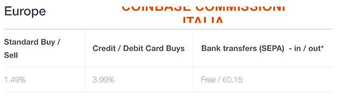 Coinbase Commissioni Italia