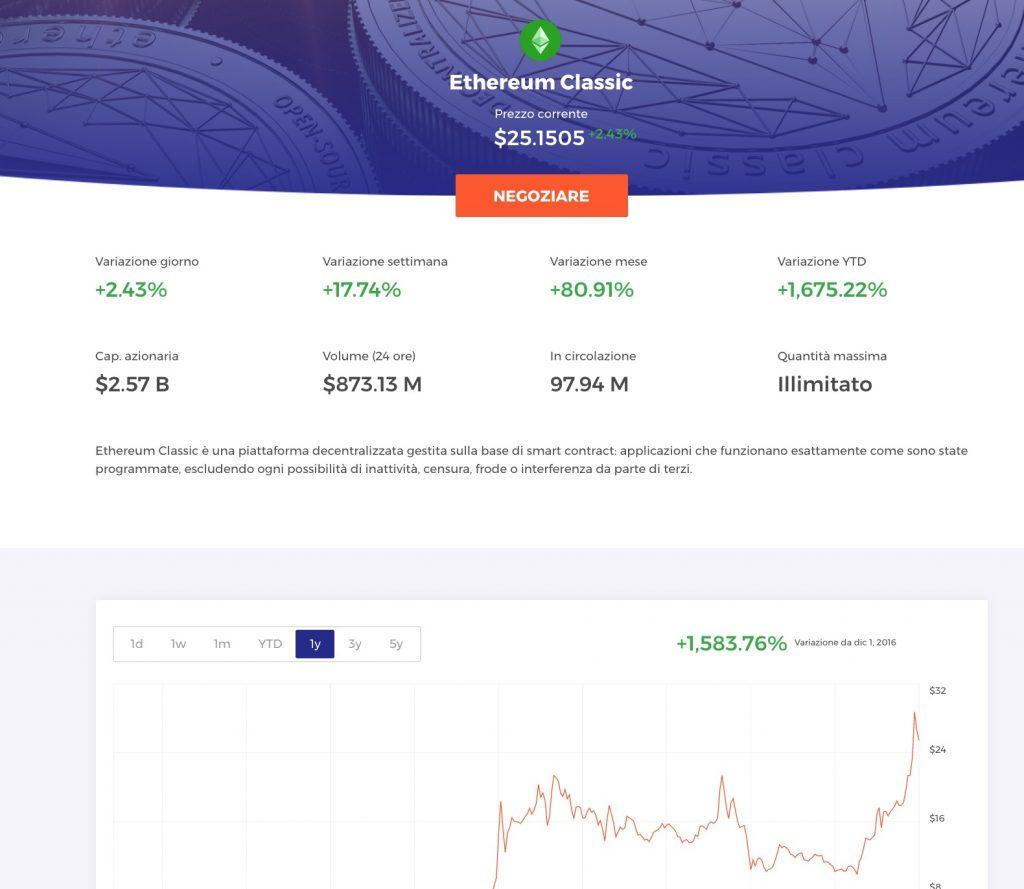 Investire con Ethereum Classic