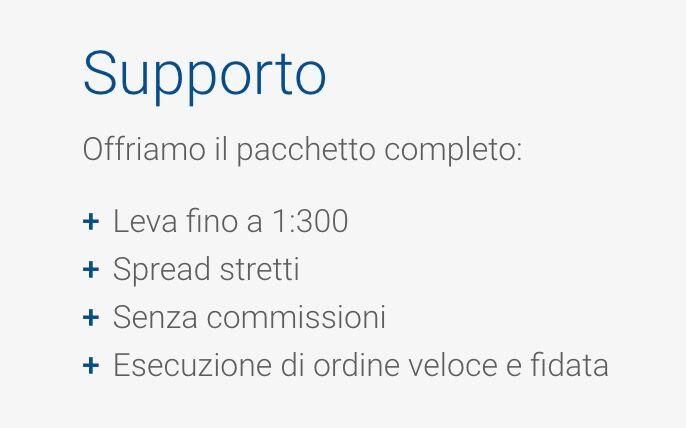 Supporto Plus500