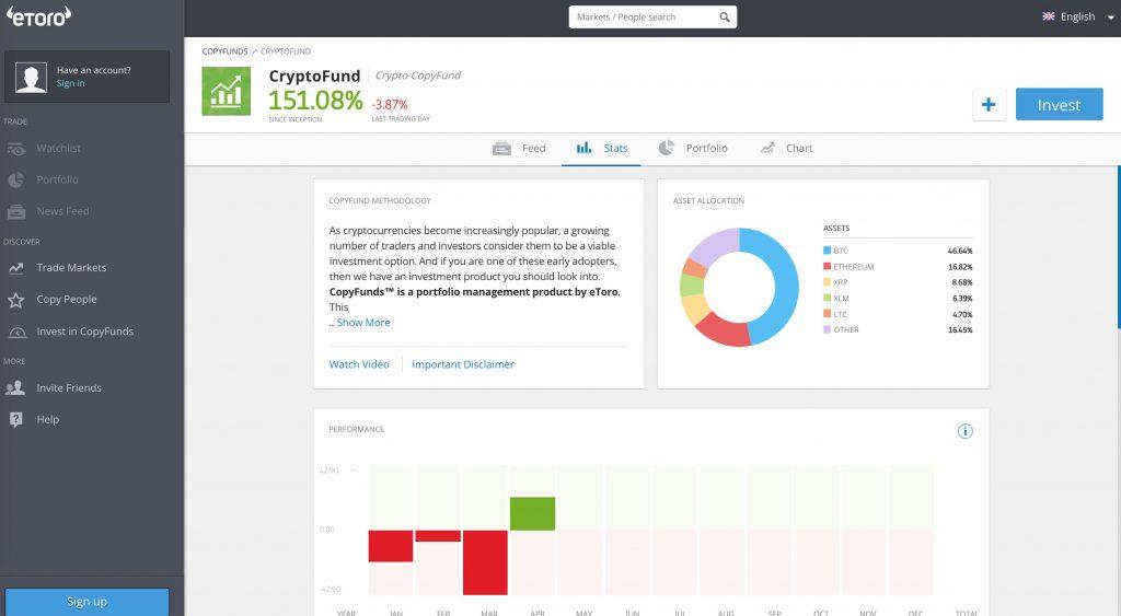 il bitcoin cresce dopo i commenti del fondo monetario internazionale investire in startup blockchain