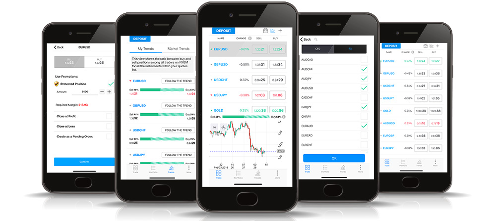 FXGM Mobile PROfit