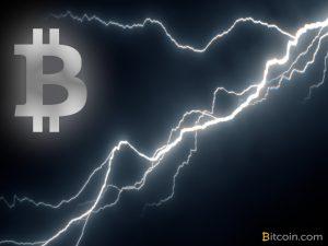 Bitcoin BTC/USD 17 Luglio 2018: il trend è di nuovo bullish
