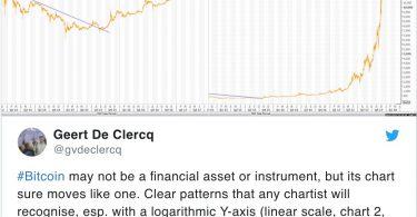 Bitcoin eliminare i token Inutili porterà ad un aumento a 20 mila dollari