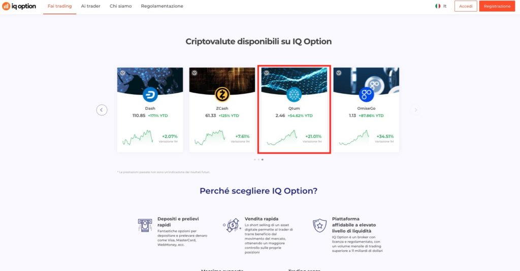 Comprare Qtum con IQ Option