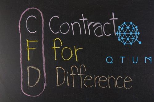 QTUM Contratti per Differenza