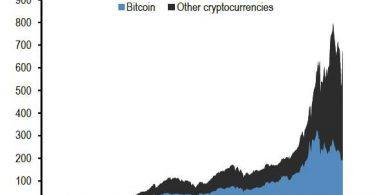 Bitcoin in arrivo uno short squeeze?