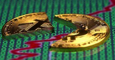 Bitcoin BTC:USD Analisi Tecnica 29 Gennaio 2019