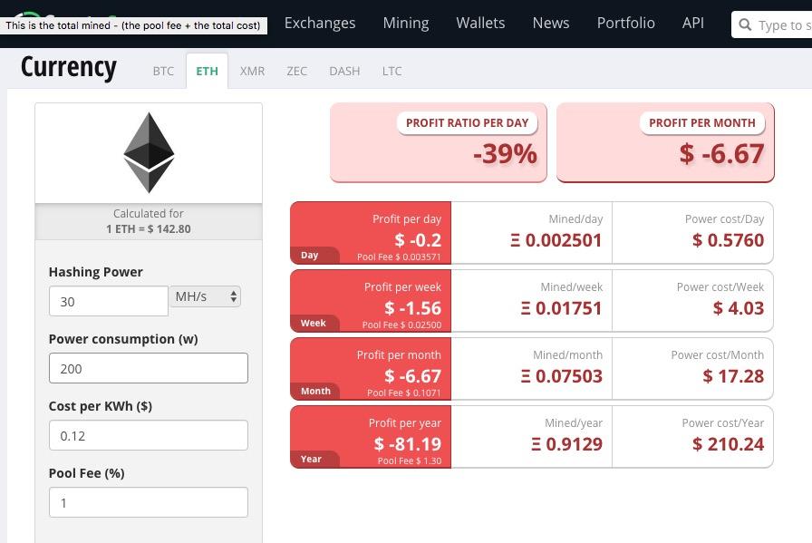 Mining Ethereum Profittabilità
