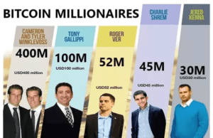 I milionari del Bitcoin [BTC]