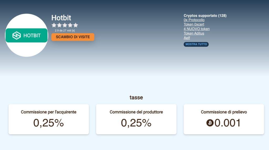 Hotbit Commissioni Costi di Trading