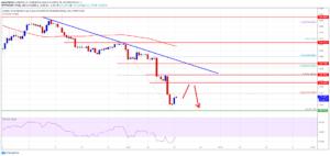 Crypto-Market-Cap-18-12-2019