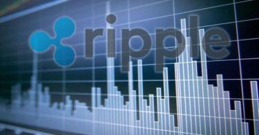Ripple XRP mostra segni di debolezza