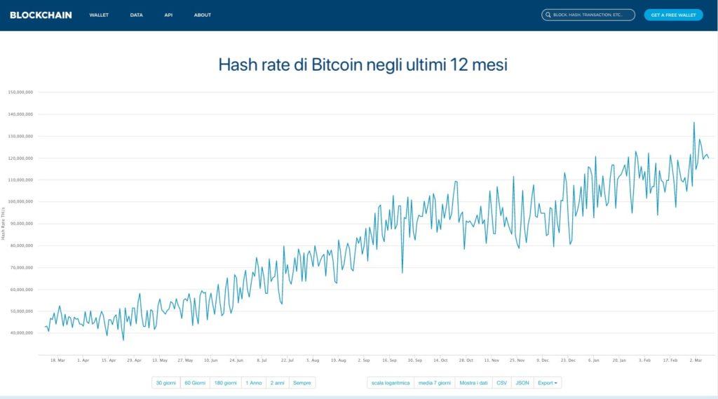 martingala opzioni binarie forum come dedurre gli investimenti in apparecchiature di cripto mining