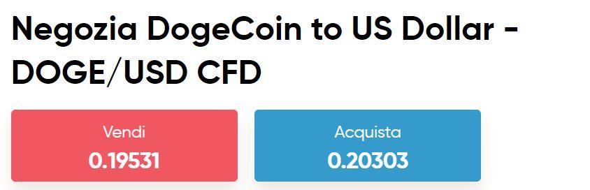 CFD Dogecoin su Capital