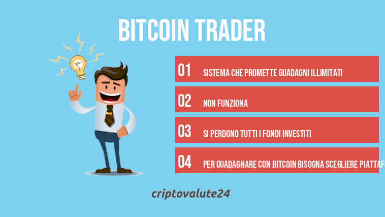 darbo pradžia su bitcoin trading