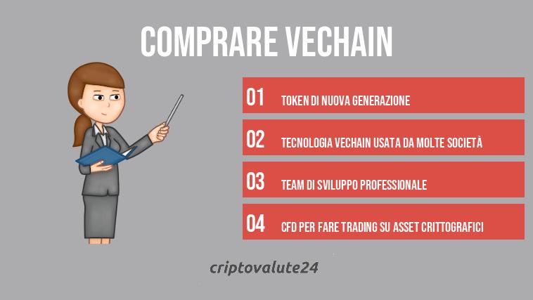 profitto bitcoin n vechain bot gratuito di trading crittografico