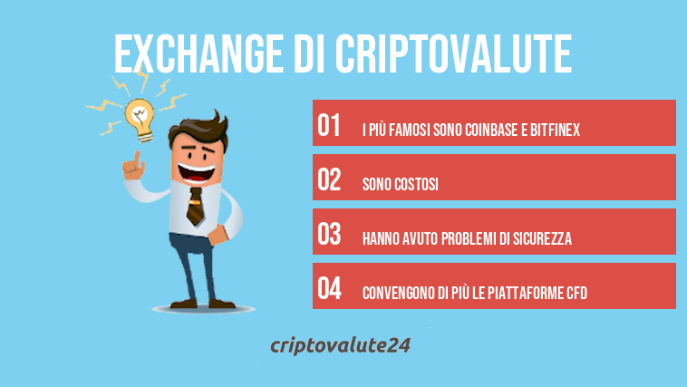 Exchange di criptovalute