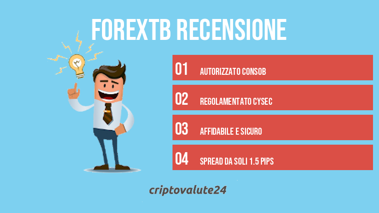 Forextb_recensione