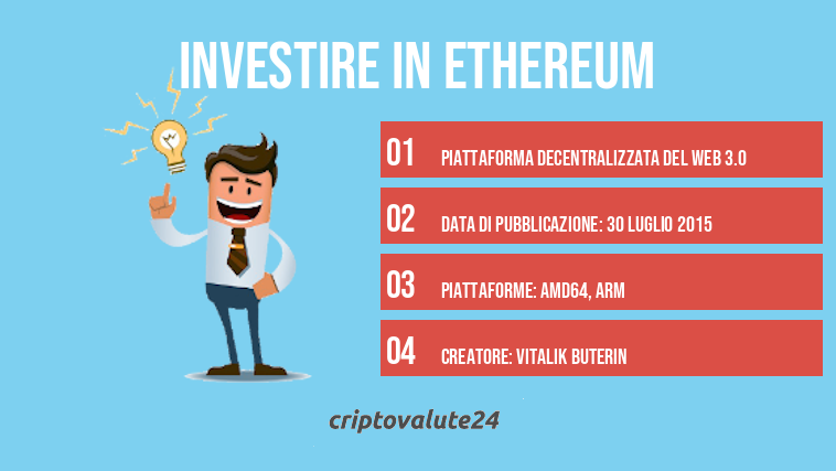 bitcoin bitmex desidera una vista di trading come investire in ethereum guida completa