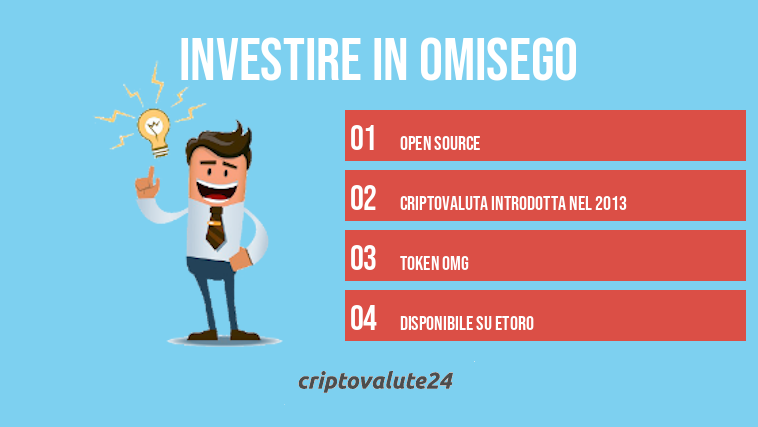 Investire in Omisego