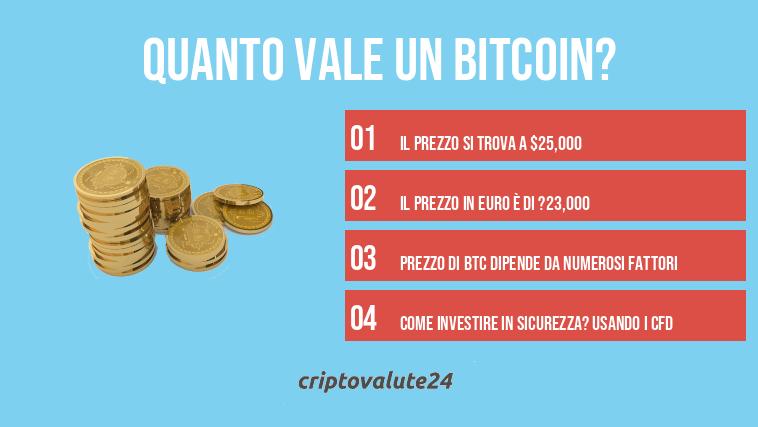 Calculator Bitcoins, cât valorează 1 Bitcoin în RON, Euro și USD - gold-tv-online.ro 🇷🇴