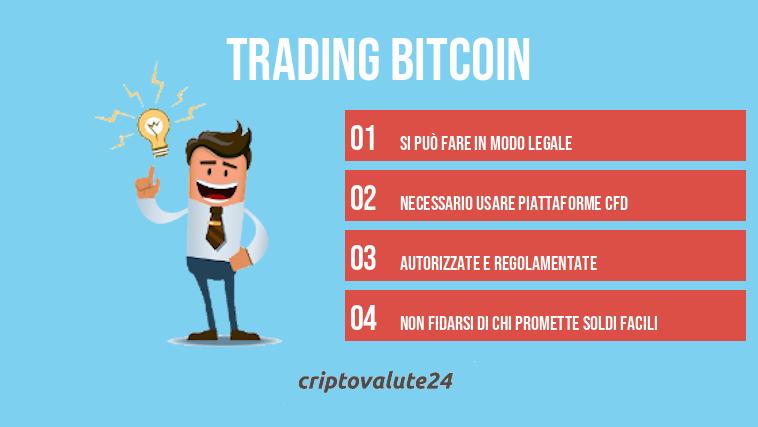 investire con bitcoin bassi importi forex casa de cambio sucursales